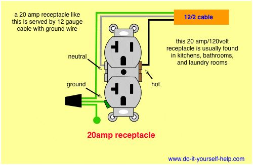 wiring diagram for a 20 amp 120 volt receptacle | Workshop ...