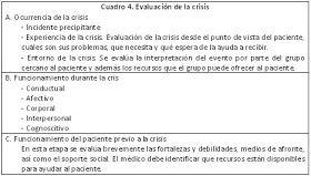 La intervención en crisis es un proceso que busca influir activamente en el funcionamiento psíquico de una persona.
