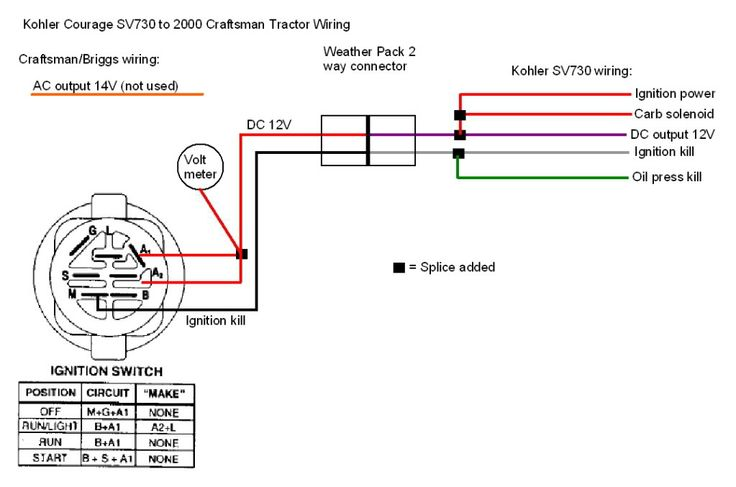Kohler Engine Electrical Diagram | Craftsman 917270930
