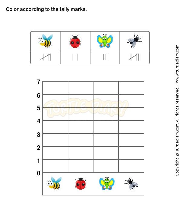 24 best Graphs Worksheets images on Pinterest  Grade 1 Math