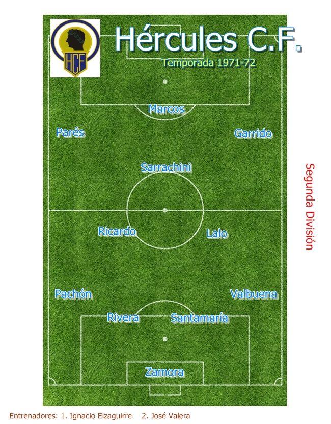 Hércules C.F. Temporada 1971-72. Alineación titular.