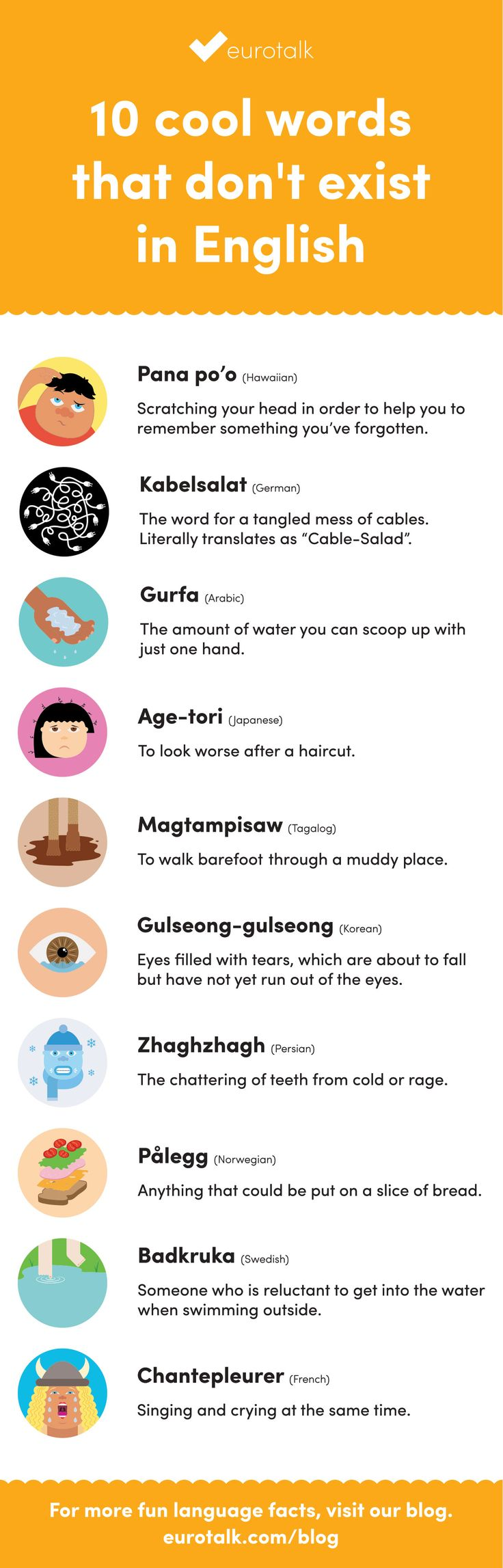 10 cool words that don't exist in English - Infographic - when translating from a language into another, some words occur that cannot really be translated though the translators have to do the job. As a translator you will exactly examine this word in order to translate the whole correctly. I found this funny infographic on the site of 'chantefleur'.