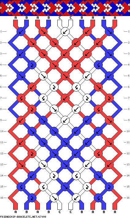 Rood, wit, blauw patroon