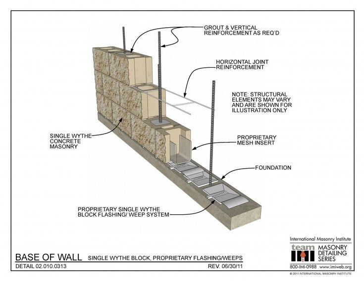 Reinforced Concrete Wall Google Search