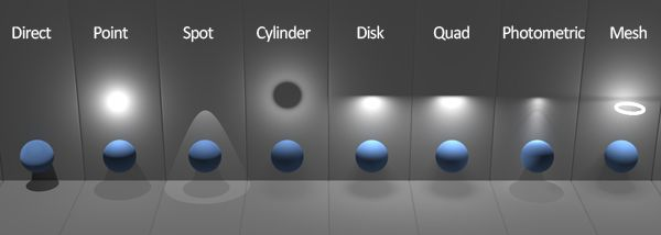 Lights - Arnold for Maya User Guide - Solid Angle