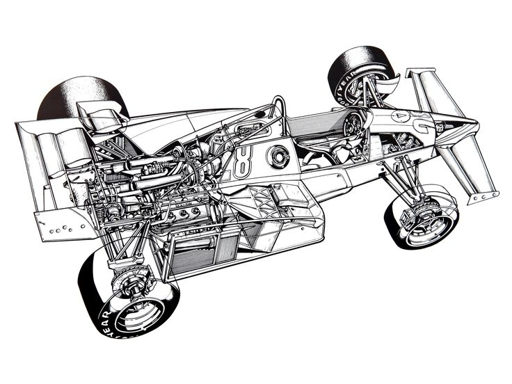 59 best f1 diagramas images on pinterest