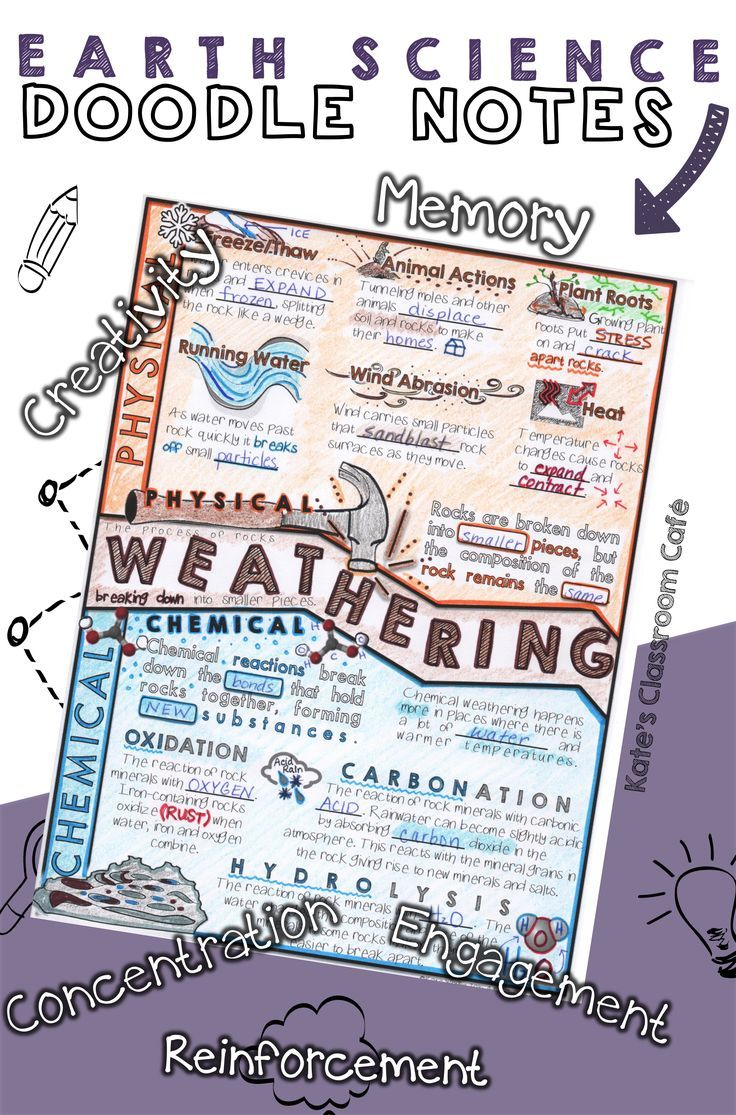 Physical and Chemical Weather Doodle Notes Page.  Doodle notes promote cross-lateral brain activity which is linked to improved memory.  Print, teach, doodle!
