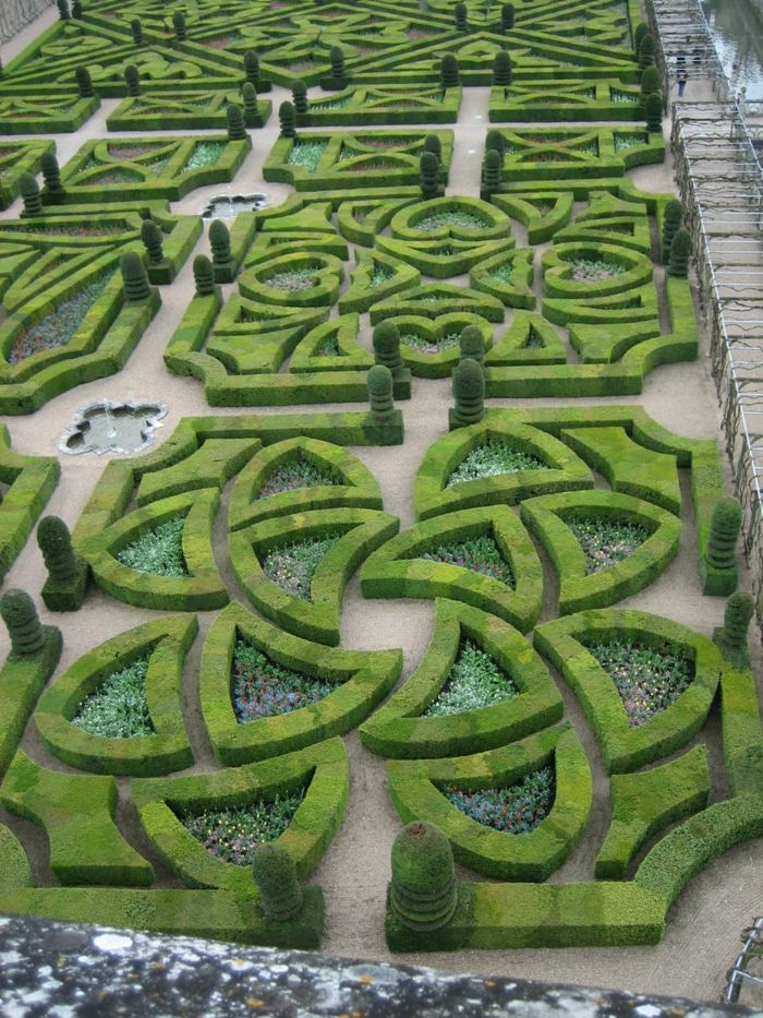 Pin On Gardening And Landscaping