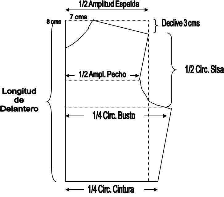 Patrón básico delantero de blusa (basic for top -front- in spanish)