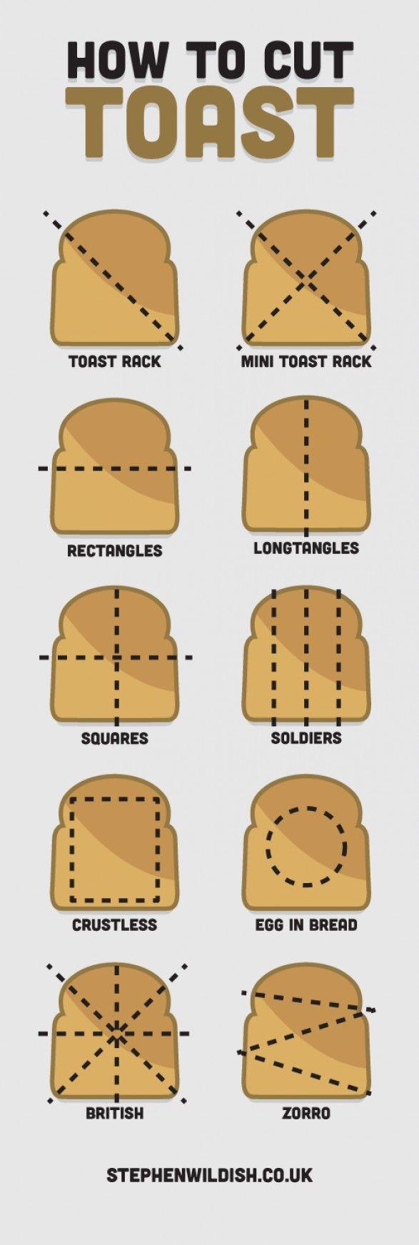 How To Cut Toast By Stephenwildish Via Foodbeast #infographic #toast
