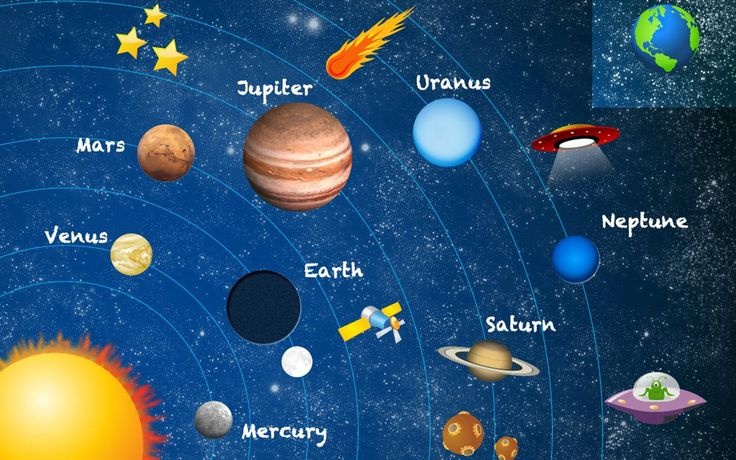 list names of planets - photo #18
