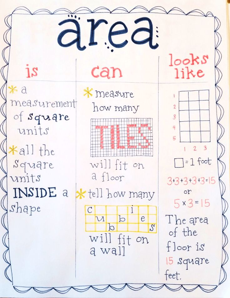 1000+ ideas about Area And Perimeter on Pinterest ...