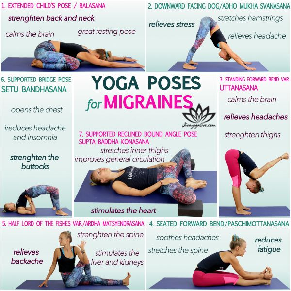 22+ Yoga neck stretches stress relief ideas in 2021