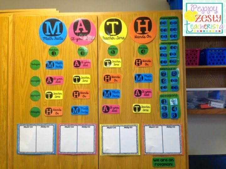 Guided math can be beneficial but ONLY if you have expectations and structure for the kids! This board serves as a great visual! love that you can customize it to meet the needs of any classroom!