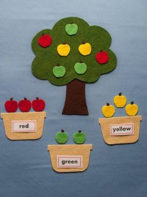 Estamos utilizando un método muy sencillo para que nuestros pequeños aprendan los colores en inglés :)