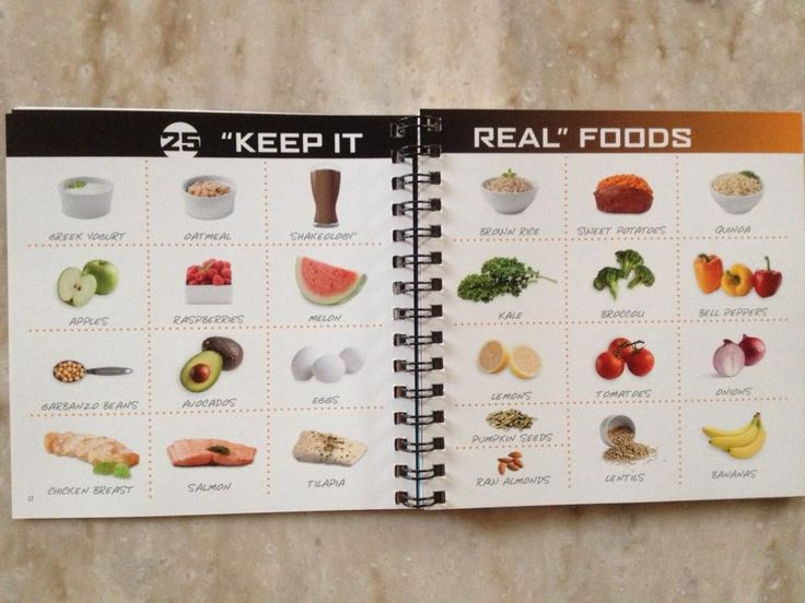 FOCUS T25 NUTRITION GUIDE - Here is a sample of what you are going to be eating over 10 weeks, RECIPES INCLUDED!