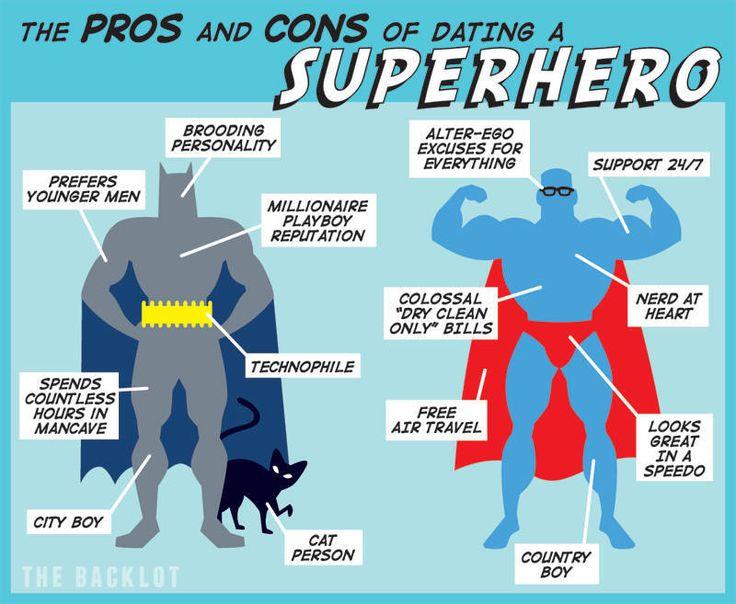 superhero dating
