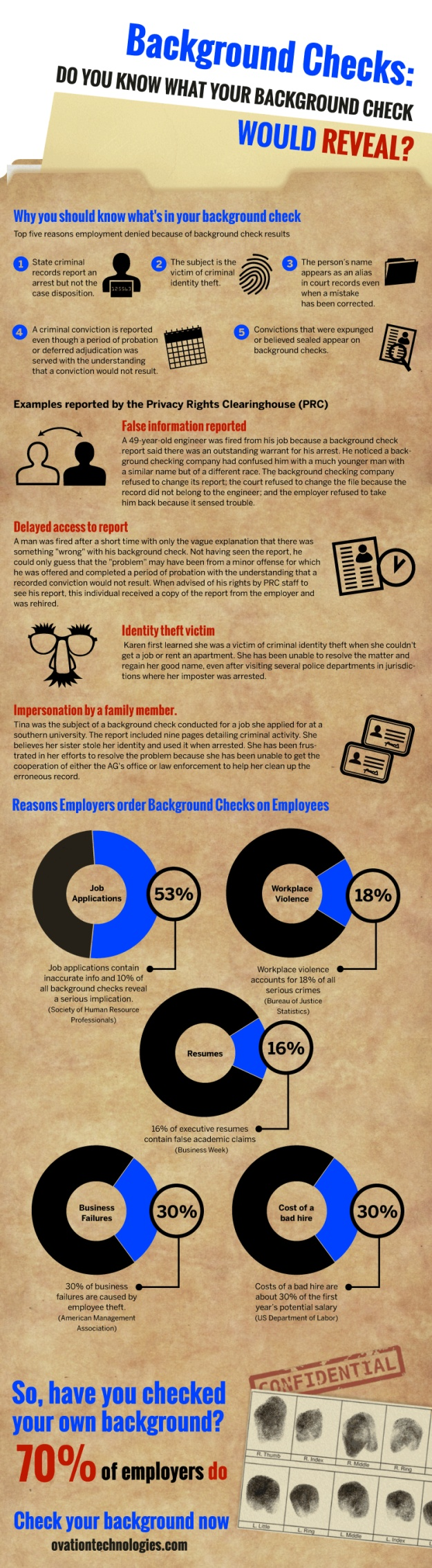 74 best Salary, Interview & Resume Advice images on Pinterest