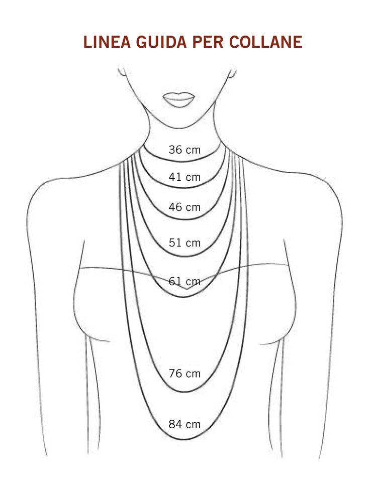 Linea guida per la lunghezza delle collane