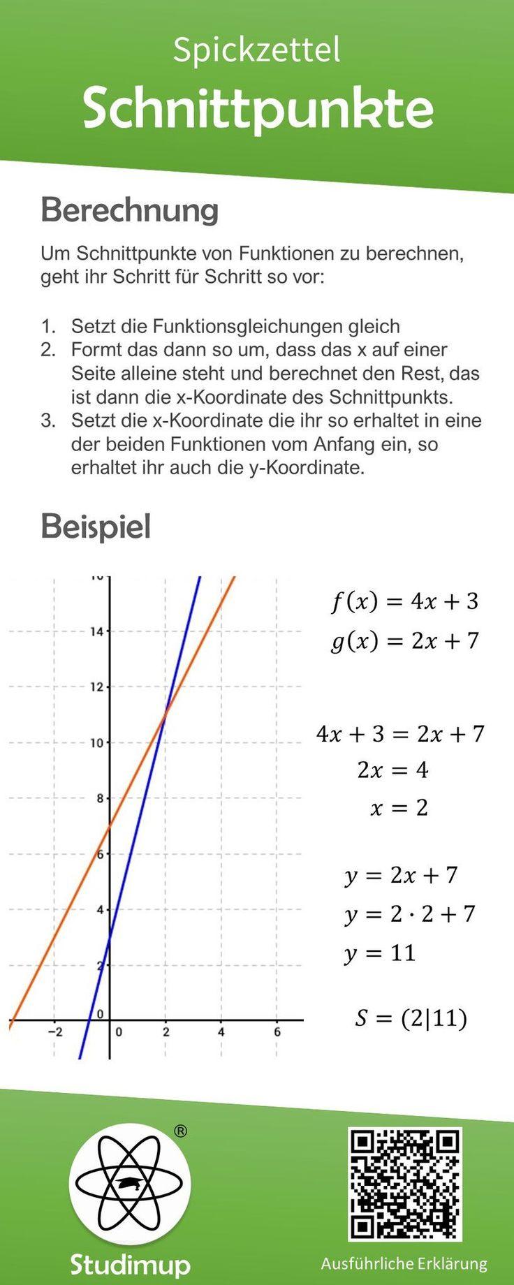 Mathe Spickzettel Studimup De Math Methods Learning Math Mental Math