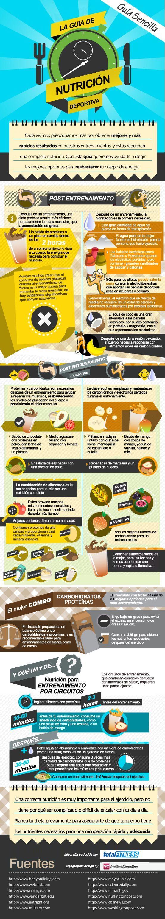 Gu�a r�pida de nutrici�n deportiva (Parte II)