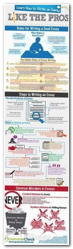 essay writing contests for scholarships