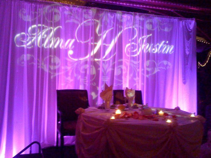Custom Wedding Monogram Inspiration