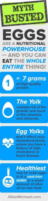 Myth Busted! Eggs are a nutritional powerhouse!