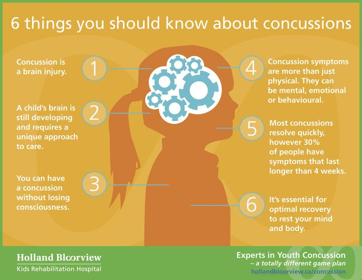 6 things you need to know about pediatric concussion...
