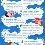 infografika bezpecnost pri vode | Najmama.sk