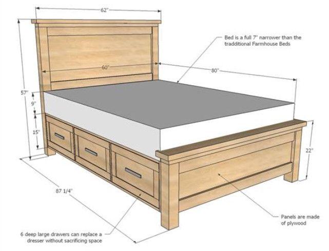 Una Guía Con Medidas Exactas Para Crear Una Cama Con 6 Cajones Que Te Ahorrará Espacio Manos A La Obra Muebles Para Departamentos Pequeños Camas Muebles Cama