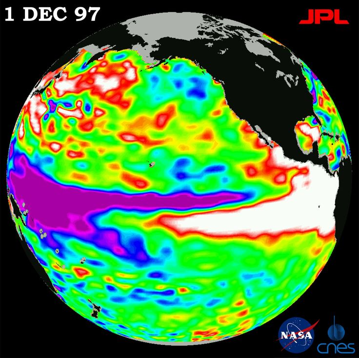 El Nino: the warming of the tropical Pacific Ocean; along the west coast of South America, where the cool Peru Current sweeps northward, southerly winds promote upwelling of cold, nutrient-rich water that gives rise to large fish populations, especially anchovies; this fish population supports a large population of sea birds whose droppings (guano) produce huge phosphate-rich deposits, which support the fertilizer industry