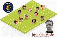 Internazionale de Milan. Década de 1960.