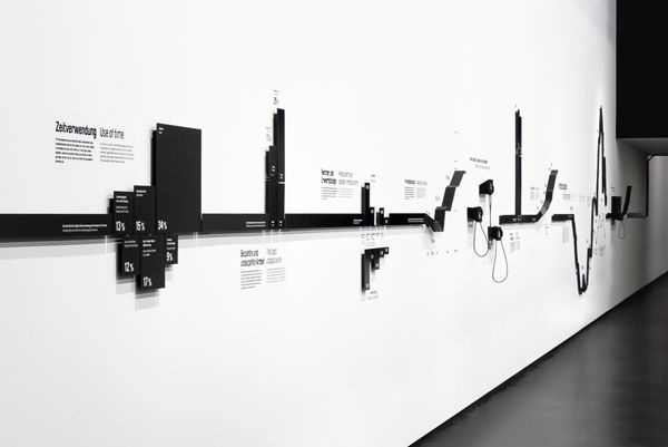 Continuous Physical Ribbon Reveals the Meaning and Care of Work - information aesthetics