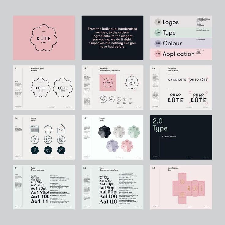 Brand guideline @kutecake.co.uk - if you haven't tried these yet, what are you waiting for!! Order online on their beautifully designed (by us of course) website  .  .  .  .  #branding #brandguidelines #kute #logo #logodesign #packaging #packagingdesign #iwant #design #cupcakes  #cake #kutecake