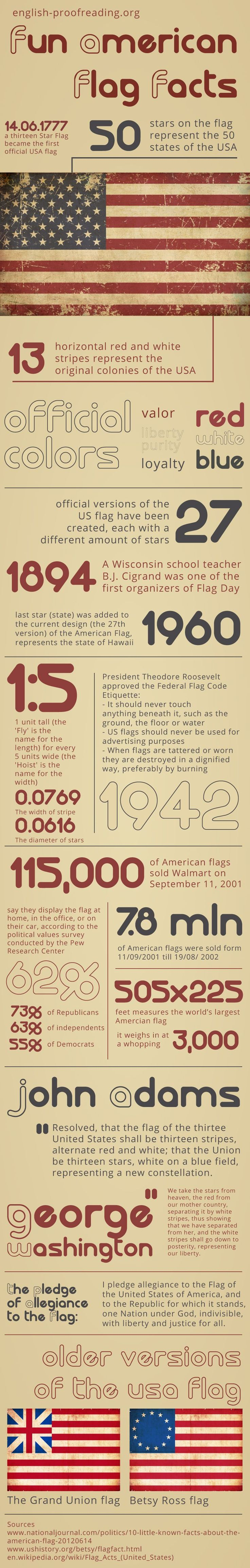 Fun Flag Day Trivia #infographic #America #Flag #Facts
