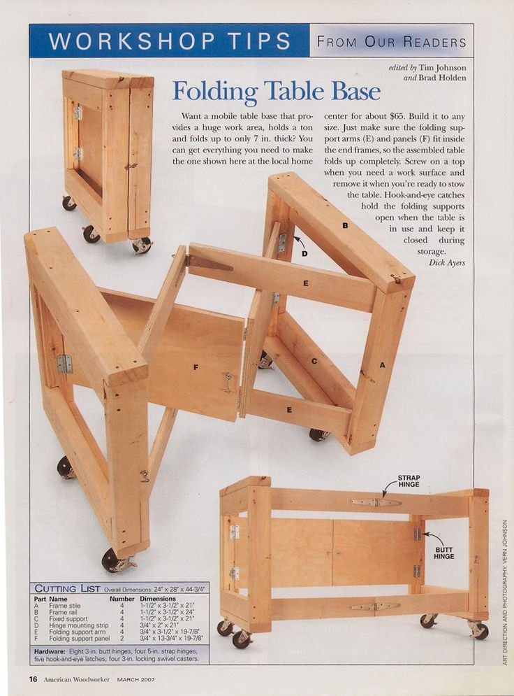 Folding work table -- American Woodworker published this in 2007 (back issues not available). Would love to have the pattern for this.