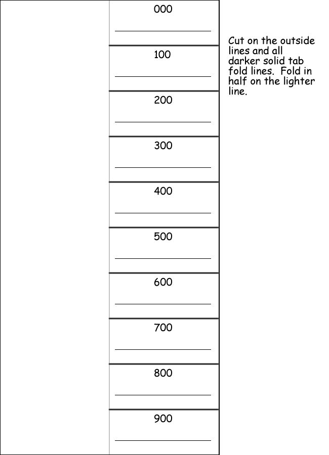 1000 ideas about dewey decimal classification on