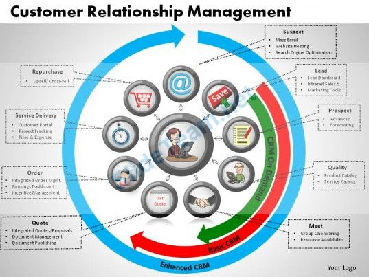 customer_relationship_management_powerpoint_slides_Slide01