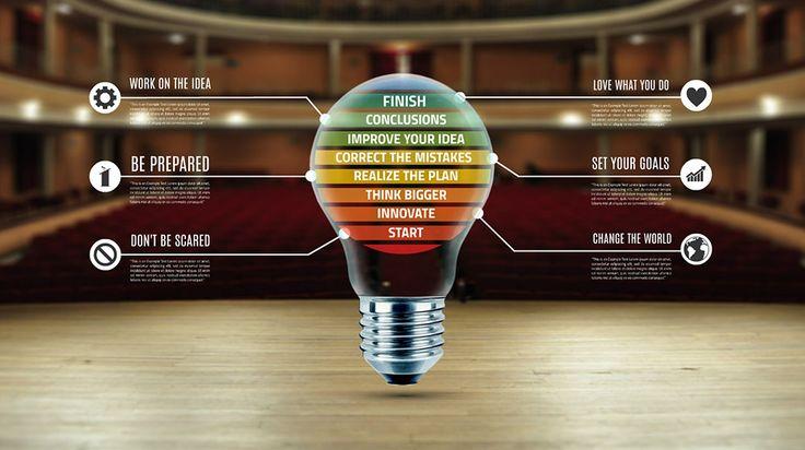 Calendar Ideas Key Stage : Best prezi templates images on pinterest
