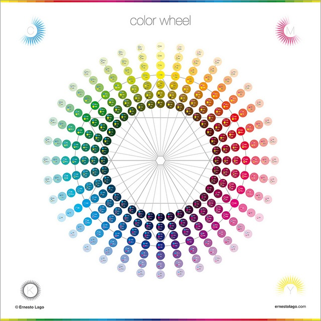 I like this color wheel because of all the colors,& it it's just neat looking.