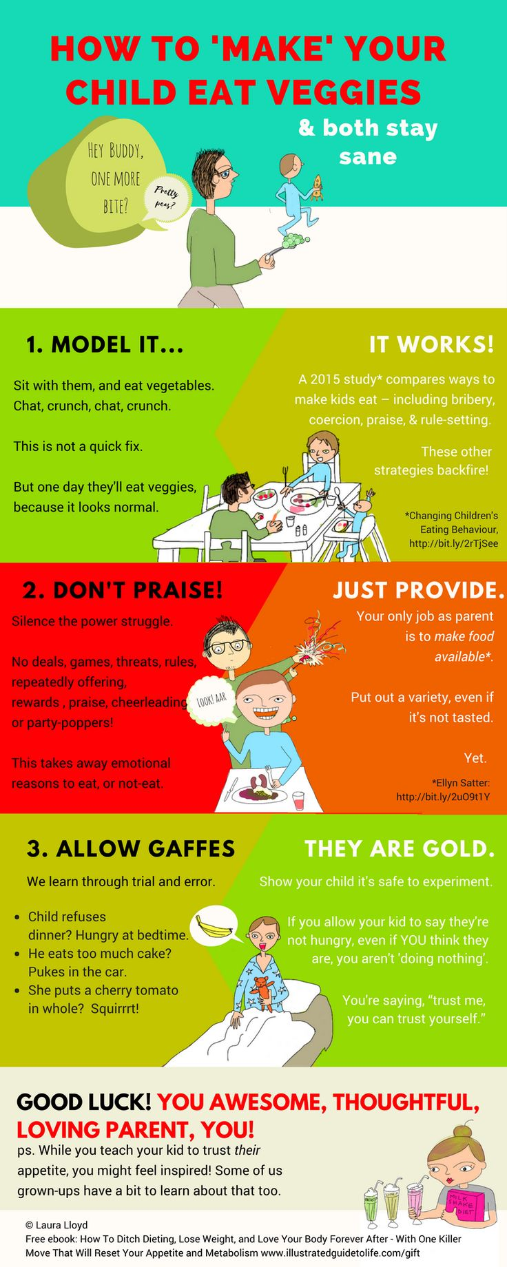 Picky eater & fussy eater advice. Eating psychology for toddler eaters. More illustrated guides at www.illustratedguidetolife.com/gift