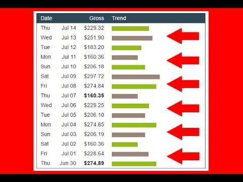 how to make money with clickbank without a website 2016