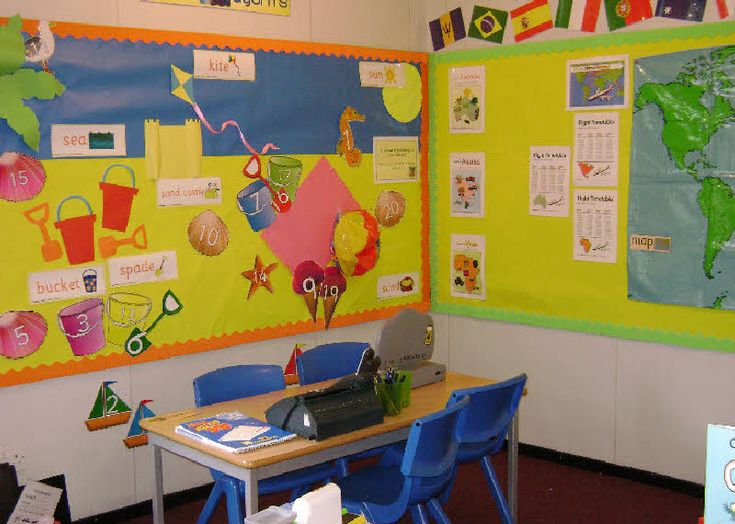 Travel Agents role-play area classroom display photo - Photo gallery - SparkleBox