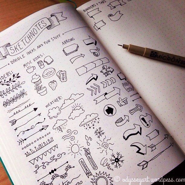 It's evolving!!! So much fun. ☺️ #sketchnotes #therevisionguide #doodle #doodlelove #doodleeveryday #dailydoodle2016 #icons #sketch #drawing #illustration #planning #planner #leuchtturm1917 #sakuramicron #bulletjournal