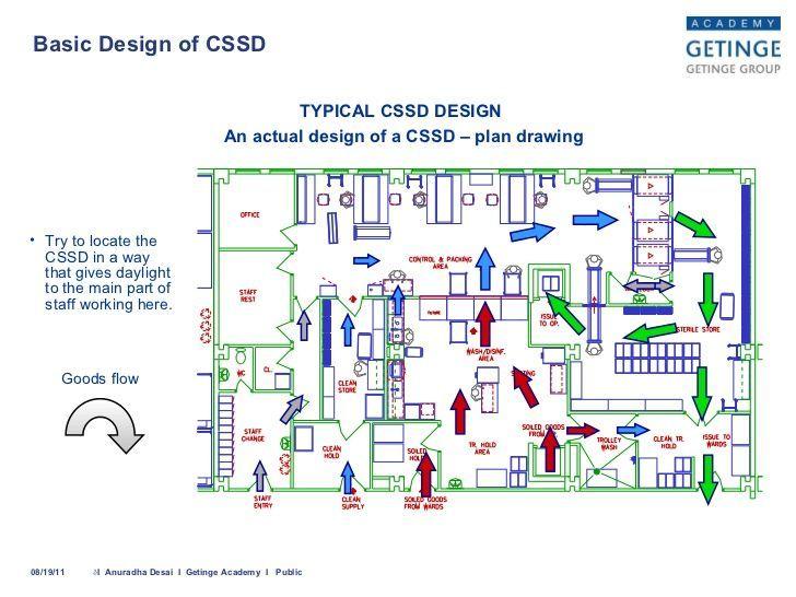 Image Result For Hospital Ward Layout Design Layout Design Hospital Design Hospital Architecture