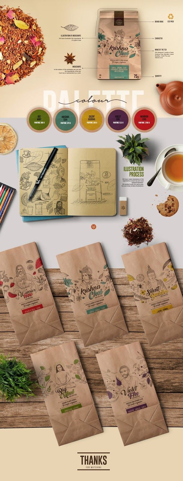 Design of packaging for a brand of organic teas inspired by different pleasure and wellness experiences. Selected tea combinations represented by our spiritual teachers. What's Unique? It´s an Eco pack fun and friendly, that reflects the essence of the brand.