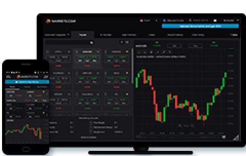 Læs vores anmeldelse af online brokeren Markets