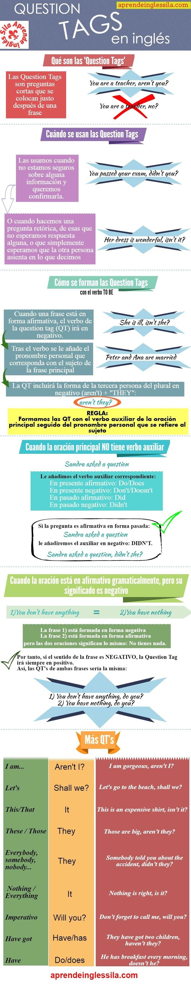 Infografía: QUESTION TAGS