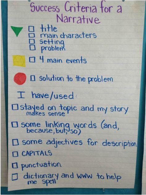 writing a paragraph success criteria